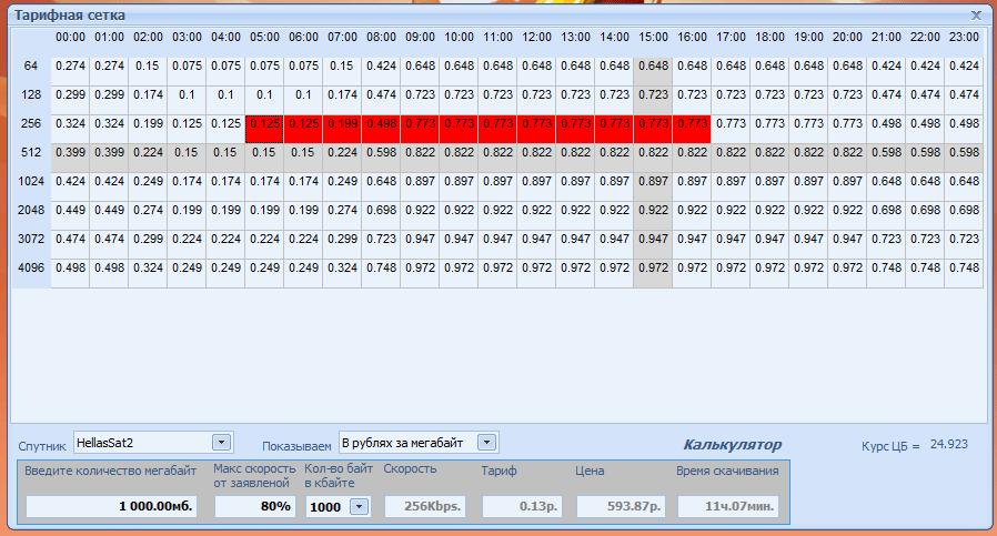 Програма для проверки интернета